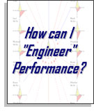 How can I engineer performance?
